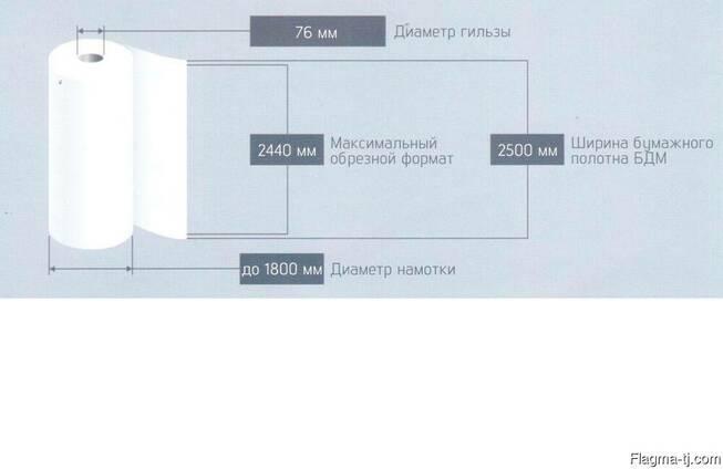 """Бумага-основа из 100% целлюлозы ЦК(ЦВК)класса """"Стандарт 80 """""""