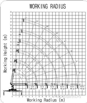 Кран манипулятор HKTC HLC-7016L