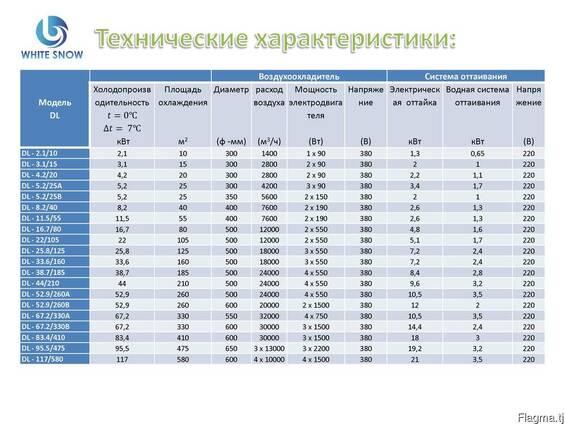 Воздухоохладители серии DL от производителя
